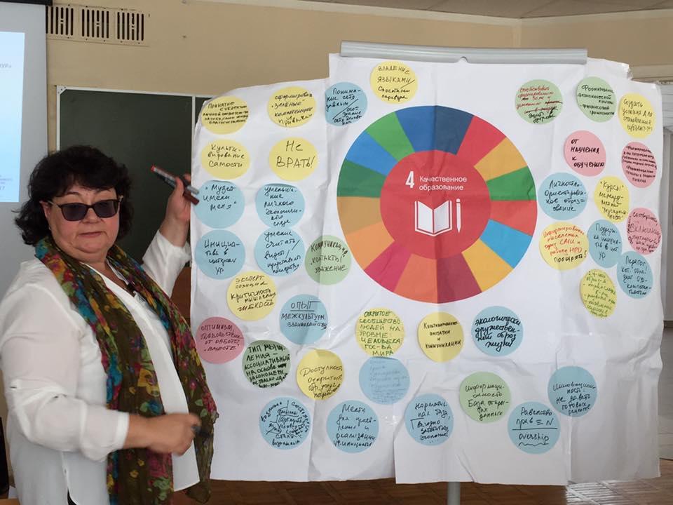 Unser Foto zeigt die Seminarleiterin der Assoziation für nachhaltige Bildung an einer Mindmap.